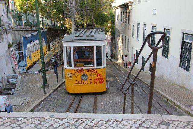 魅力的な街 ポルトガル